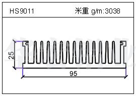 LED散热器HS9011