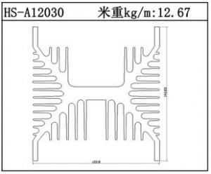 变频散热器HS-A12030