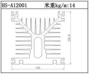 变频散热器HS-A12001
